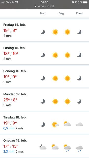 Vinterferie med sommertemperaturer…